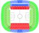 Шампионска лига, Байерн Мюнхен - Пари Сен Жермен, 5.12.2017г, пакетна цена от 749 Евро